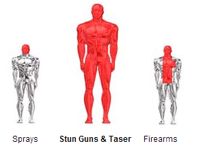 taser effective range